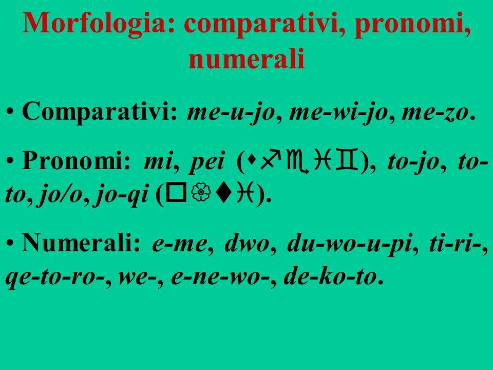 Morfologia: comparativi, pronomi, numerali