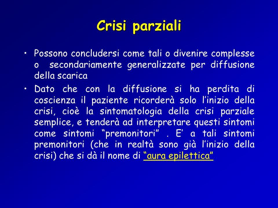 Crisi parziali Possono concludersi come tali o divenire complesse o secondariamente generalizzate per diffusione della scarica.