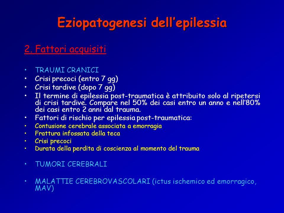 Eziopatogenesi dell'epilessia