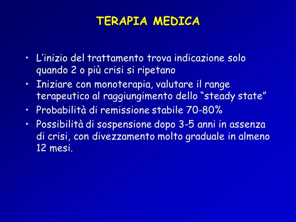 TERAPIA MEDICA L'inizio del trattamento trova indicazione solo quando 2 o più crisi si ripetano.