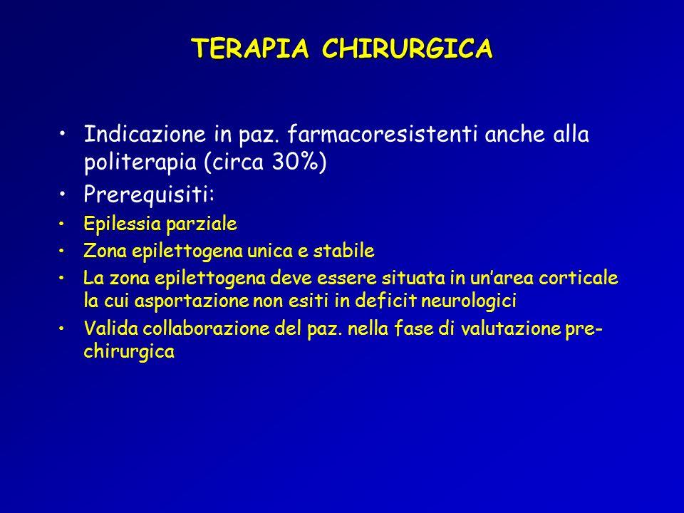 TERAPIA CHIRURGICA Indicazione in paz. farmacoresistenti anche alla politerapia (circa 30%) Prerequisiti: