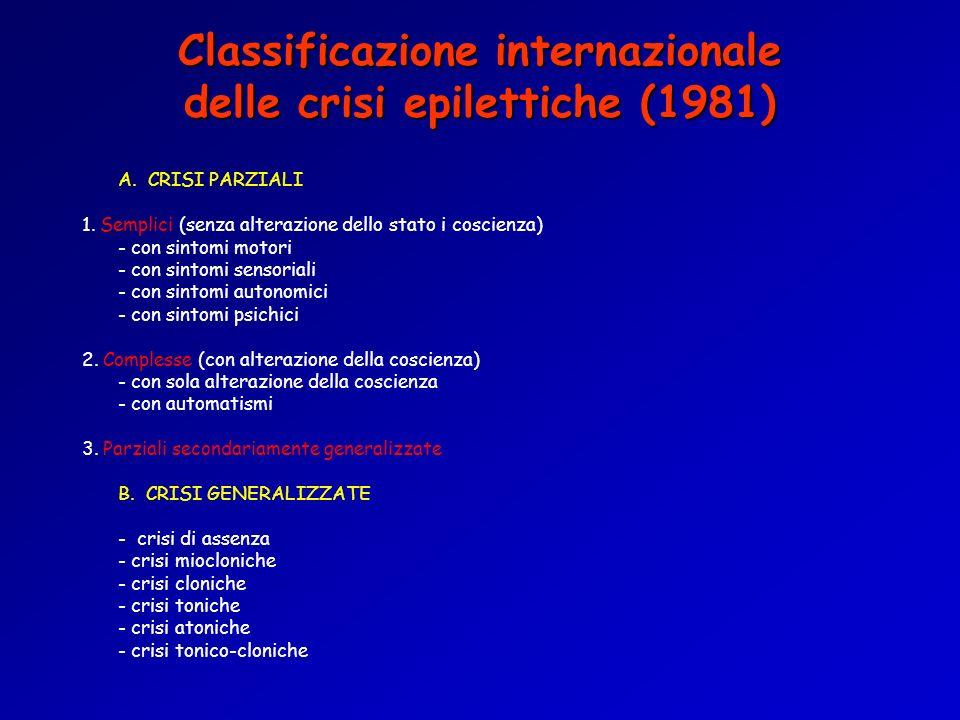 Classificazione internazionale delle crisi epilettiche (1981)