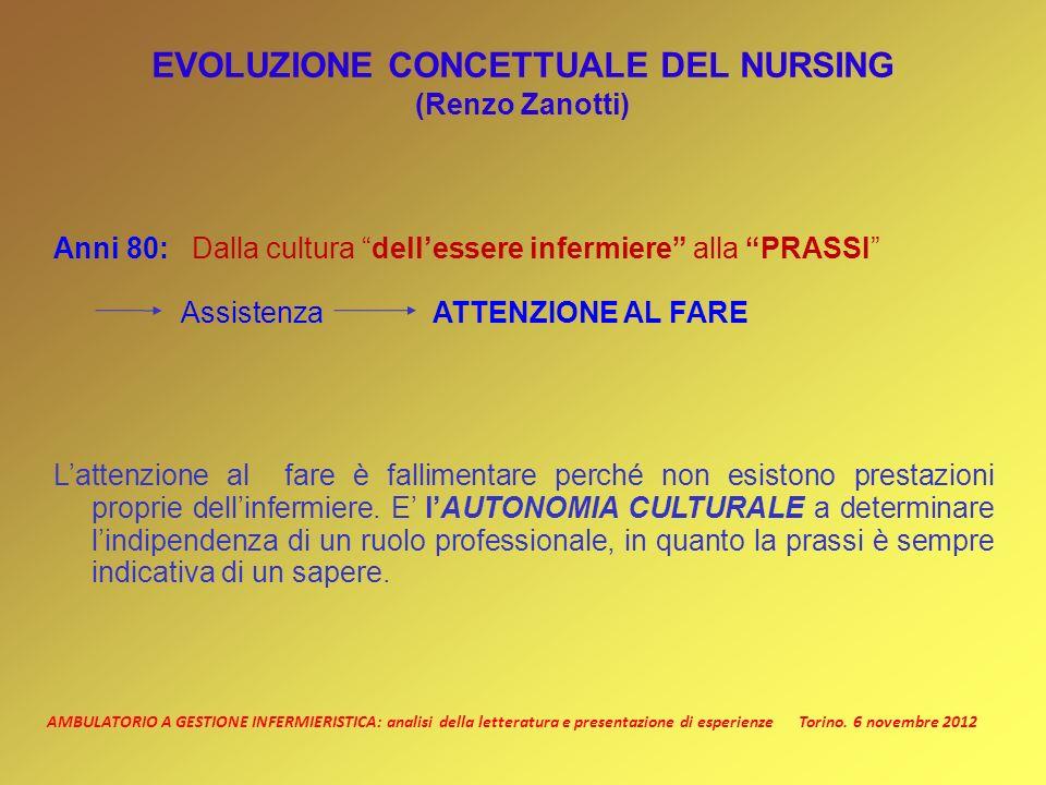 EVOLUZIONE CONCETTUALE DEL NURSING (Renzo Zanotti)