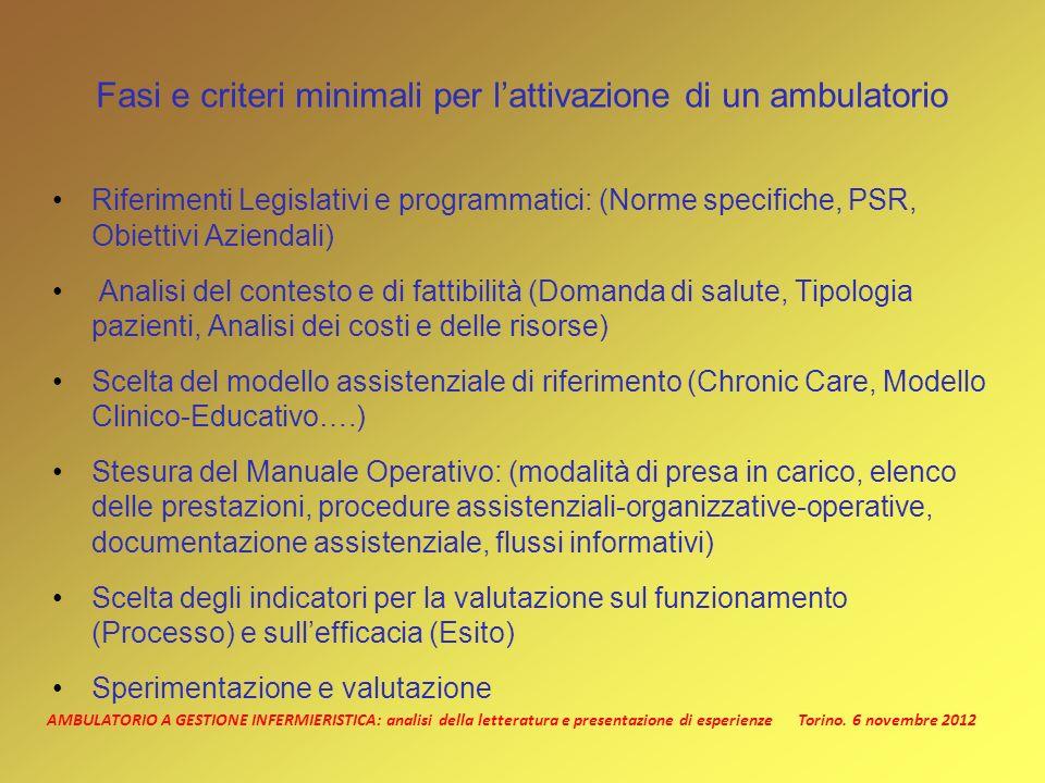 Fasi e criteri minimali per l'attivazione di un ambulatorio
