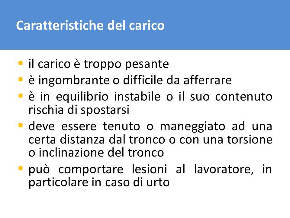 Caratteristiche del carico