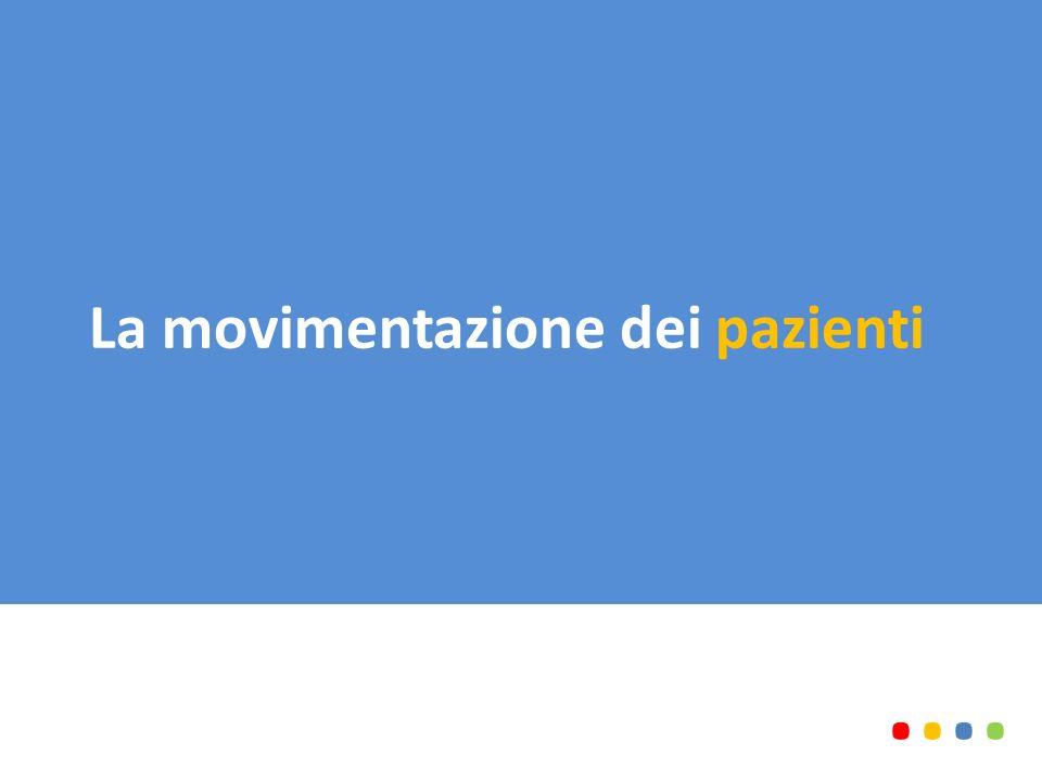 La movimentazione dei pazienti