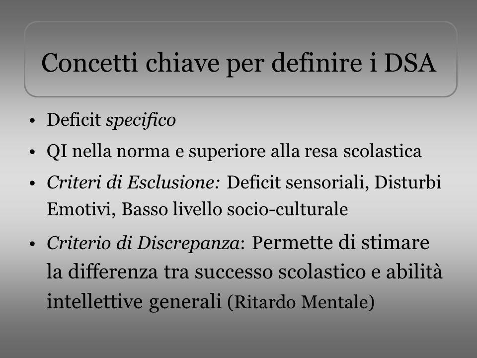 Concetti chiave per definire i DSA