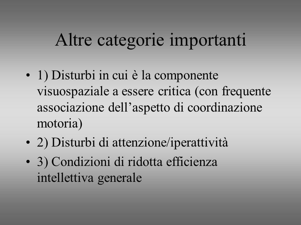 Altre categorie importanti