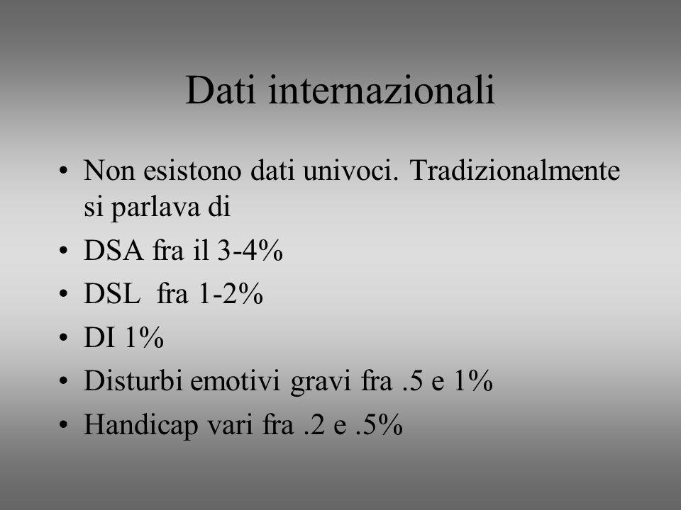 Dati internazionali Non esistono dati univoci. Tradizionalmente si parlava di. DSA fra il 3-4% DSL fra 1-2%