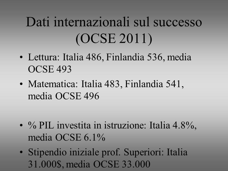 Dati internazionali sul successo (OCSE 2011)