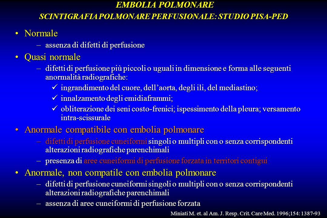 SCINTIGRAFIA POLMONARE PERFUSIONALE: STUDIO PISA-PED