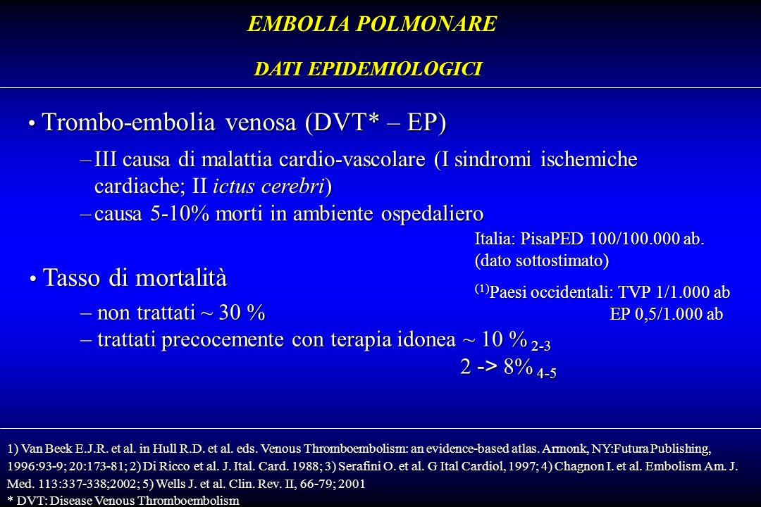 Trombo-embolia venosa (DVT* – EP)