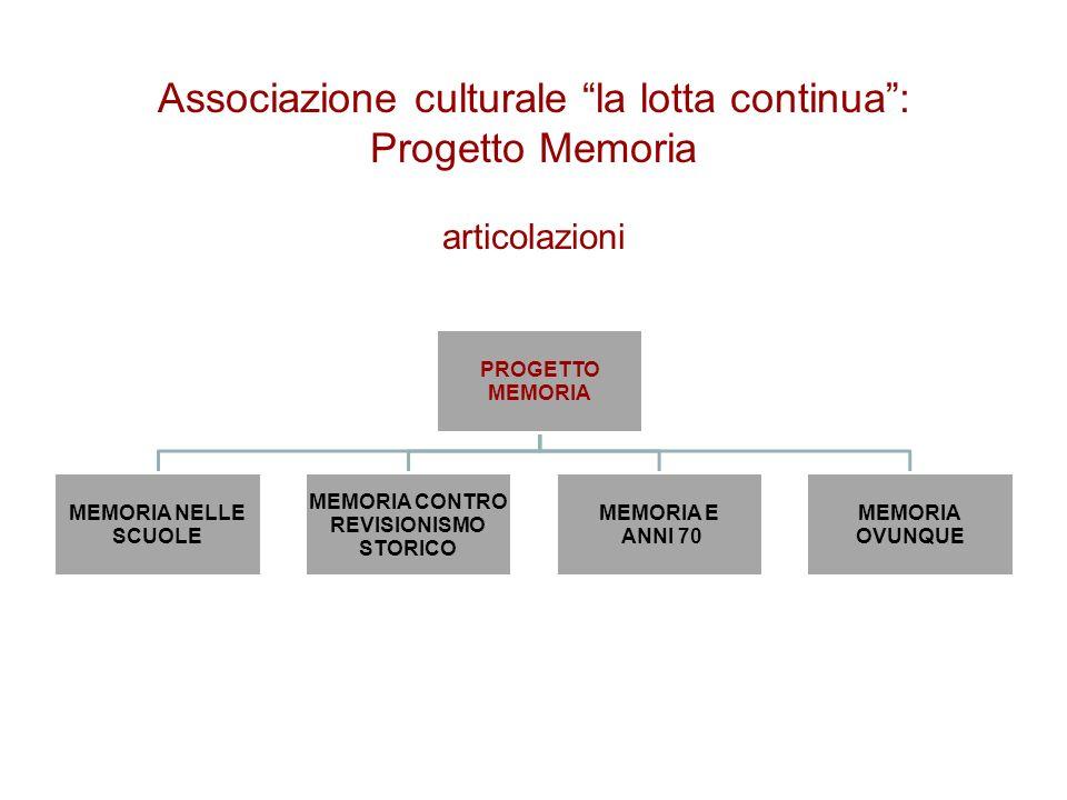 Associazione culturale la lotta continua : Progetto Memoria articolazioni