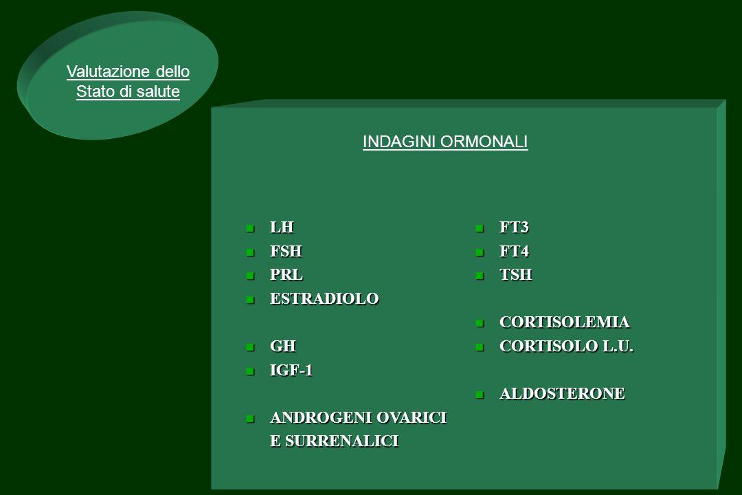 Valutazione dello Stato di salute. INDAGINI ORMONALI. LH. FSH. PRL. ESTRADIOLO. GH. IGF-1. ANDROGENI OVARICI.