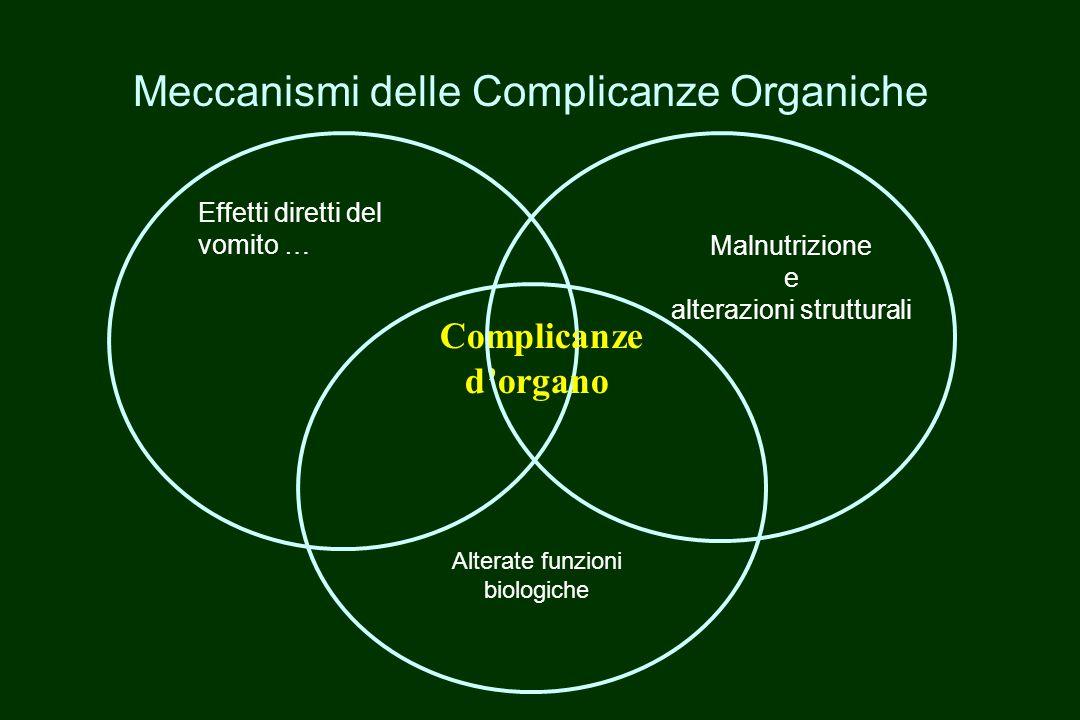 Meccanismi delle Complicanze Organiche