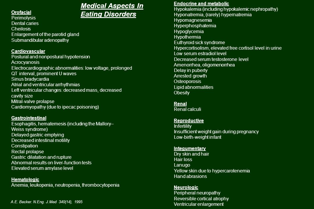 Medical Aspects In Eating Disorders Endocrine and metabolic