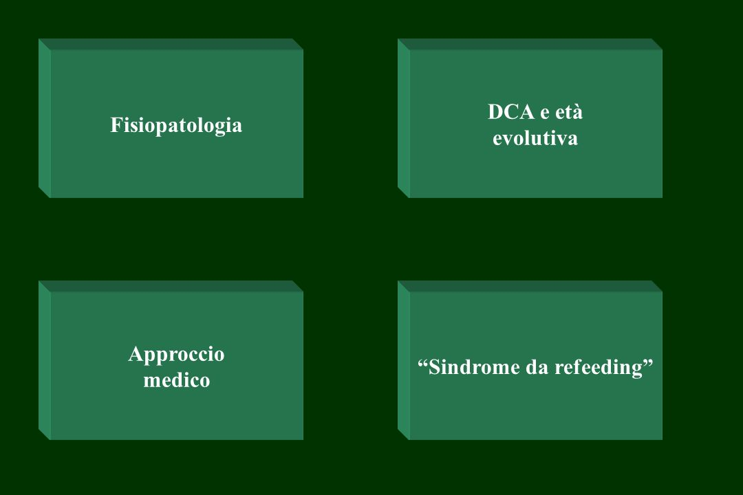 Sindrome da refeeding