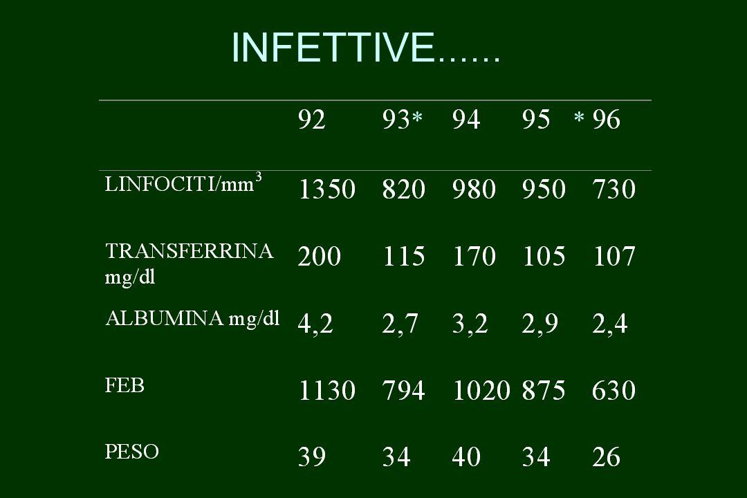 INFETTIVE…… * *