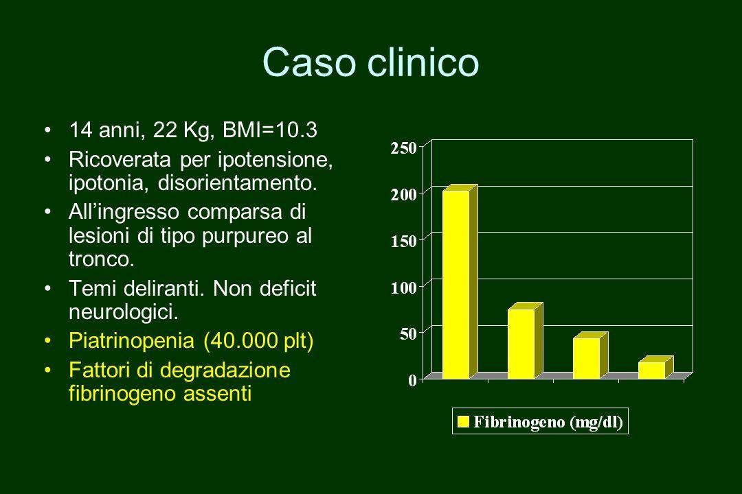 Caso clinico 14 anni, 22 Kg, BMI=10.3