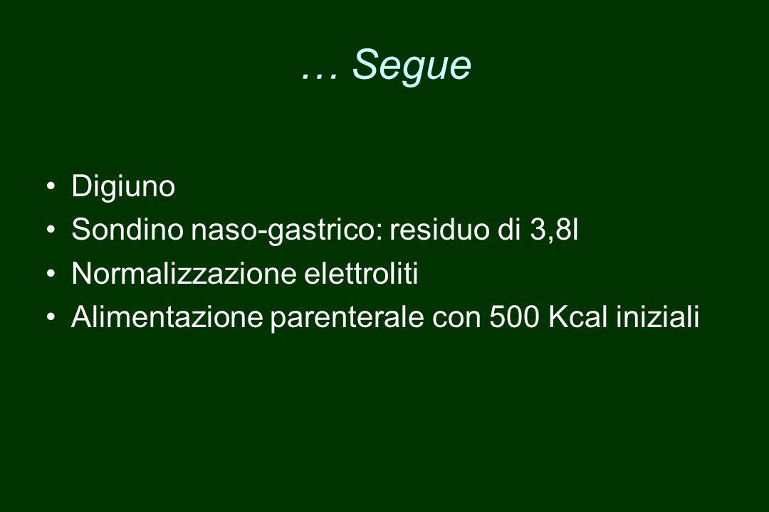 … Segue Digiuno Sondino naso-gastrico: residuo di 3,8l