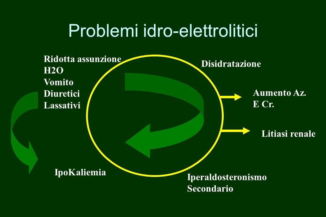 Problemi idro-elettrolitici