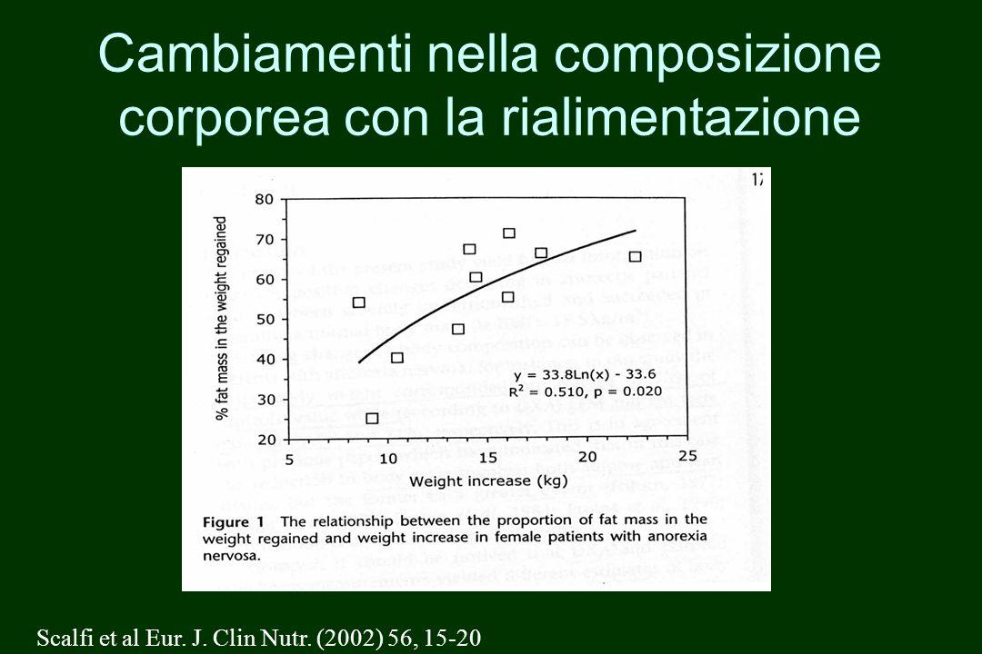 Cambiamenti nella composizione corporea con la rialimentazione
