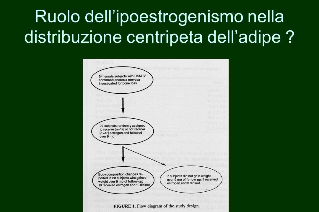 Ruolo dell'ipoestrogenismo nella distribuzione centripeta dell'adipe
