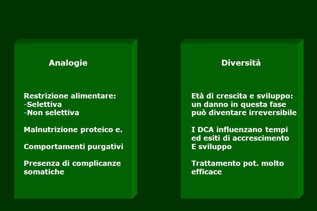 Analogie Diversità Restrizione alimentare: Selettiva Non selettiva