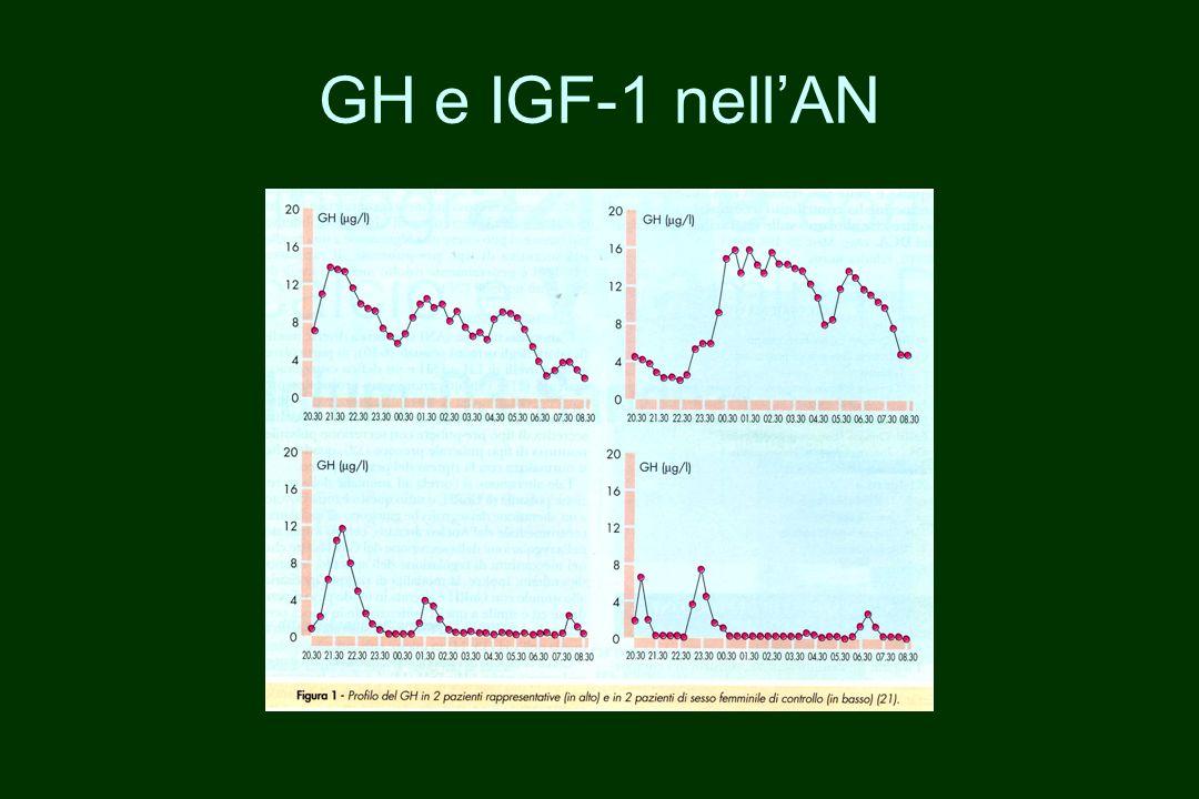GH e IGF-1 nell'AN