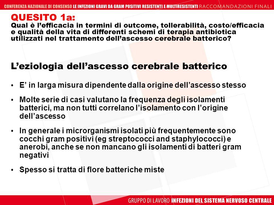 L'eziologia dell'ascesso cerebrale batterico