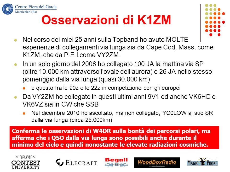 Osservazioni di K1ZM