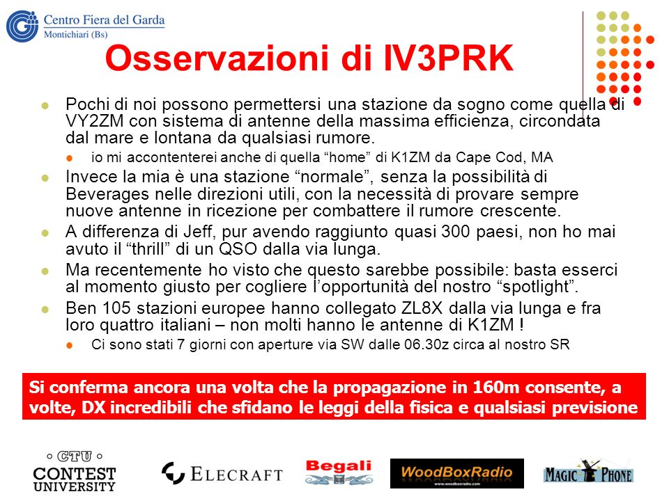 Osservazioni di IV3PRK