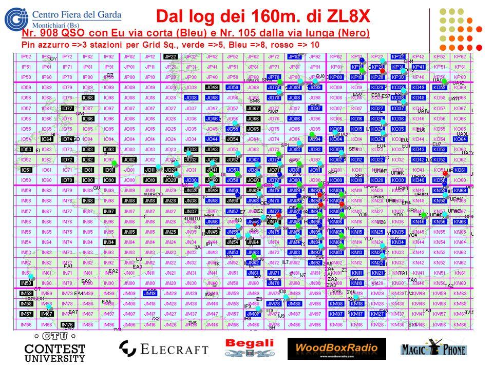 Dal log dei 160m. di ZL8X Nr. 908 QSO con Eu via corta (Bleu) e Nr