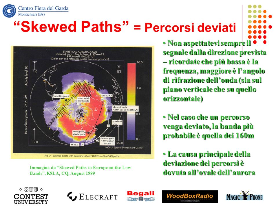Skewed Paths = Percorsi deviati