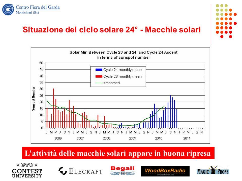 Situazione del ciclo solare 24° - Macchie solari