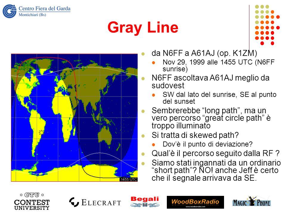 Gray Line da N6FF a A61AJ (op. K1ZM)
