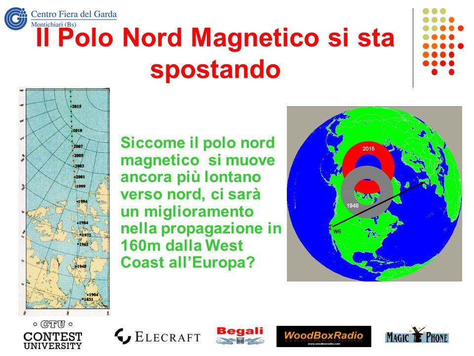Il Polo Nord Magnetico si sta spostando