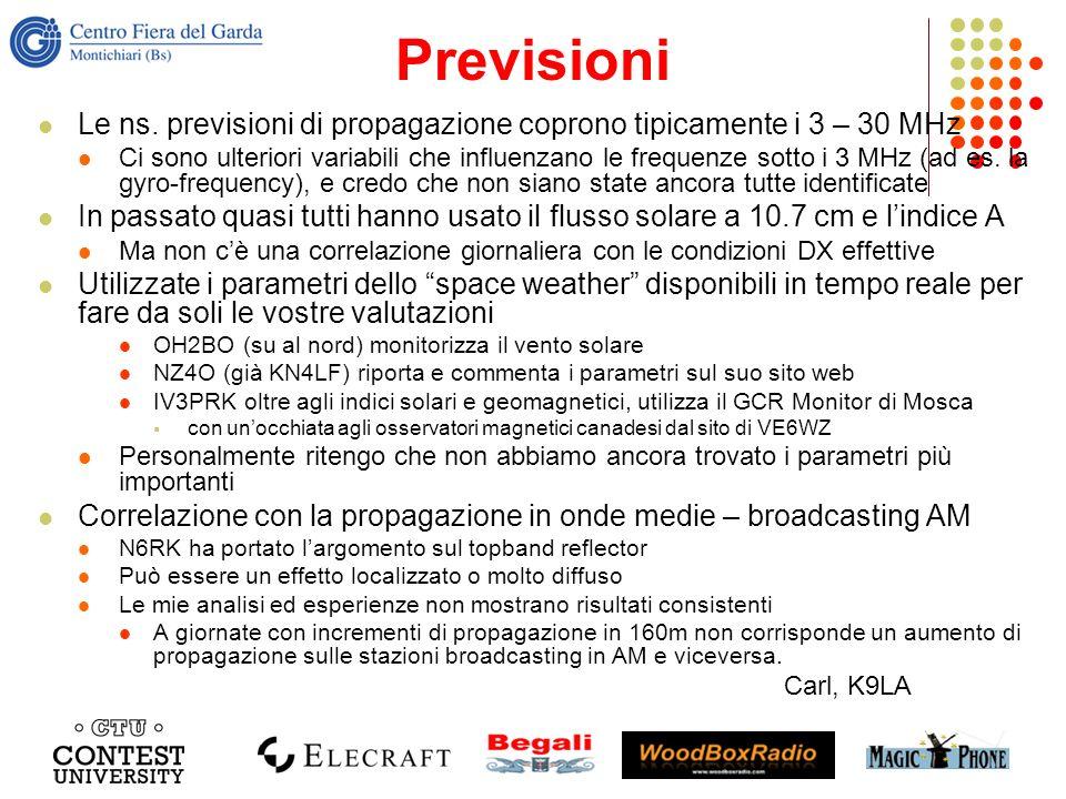 Previsioni Le ns. previsioni di propagazione coprono tipicamente i 3 – 30 MHz.