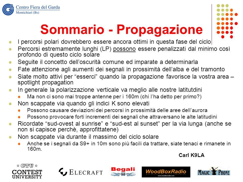 Sommario - Propagazione