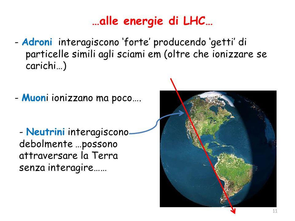…alle energie di LHC… - Adroni interagiscono 'forte' producendo 'getti' di particelle simili agli sciami em (oltre che ionizzare se carichi…)