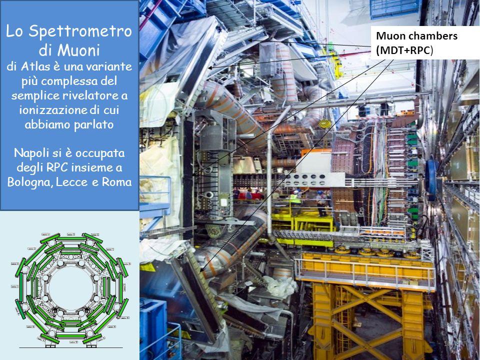 Lo Spettrometro di Muoni