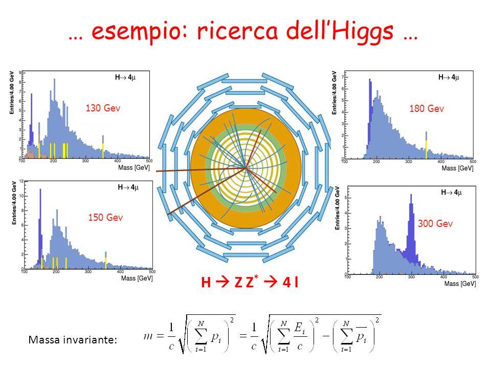 … esempio: ricerca dell'Higgs …