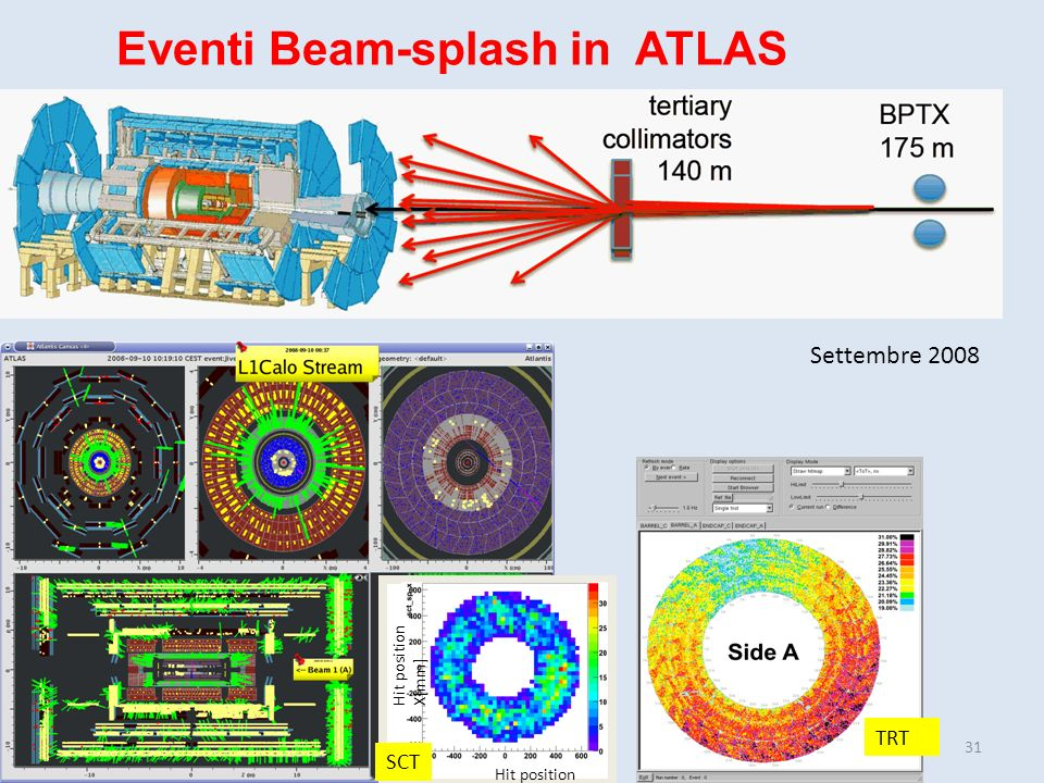 Eventi Beam-splash in ATLAS