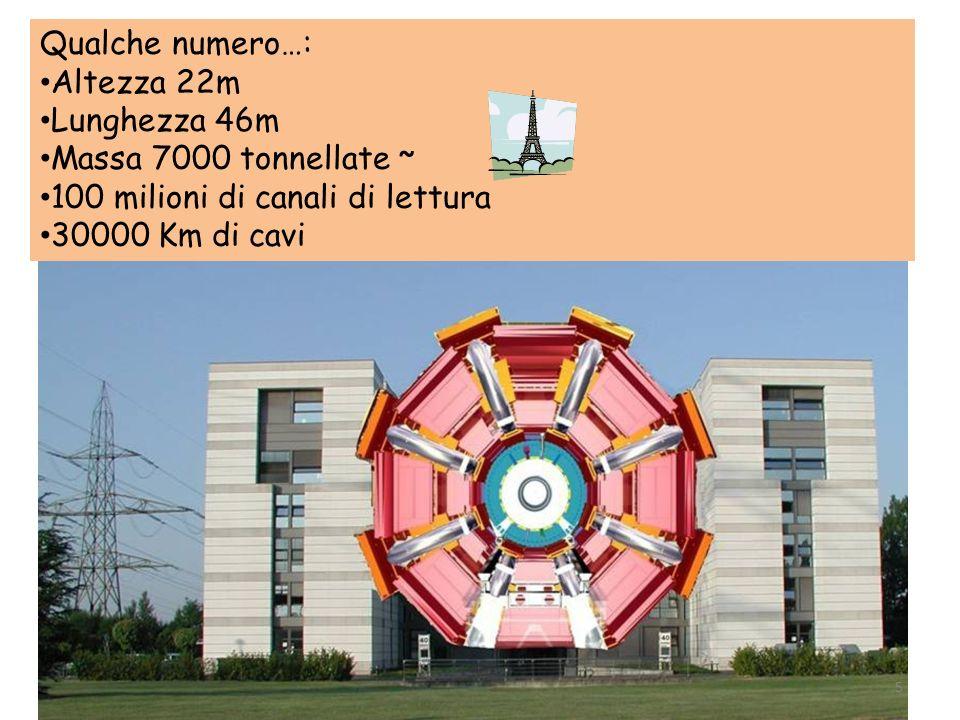 Qualche numero…: Altezza 22m. Lunghezza 46m. Massa 7000 tonnellate ~ 100 milioni di canali di lettura.