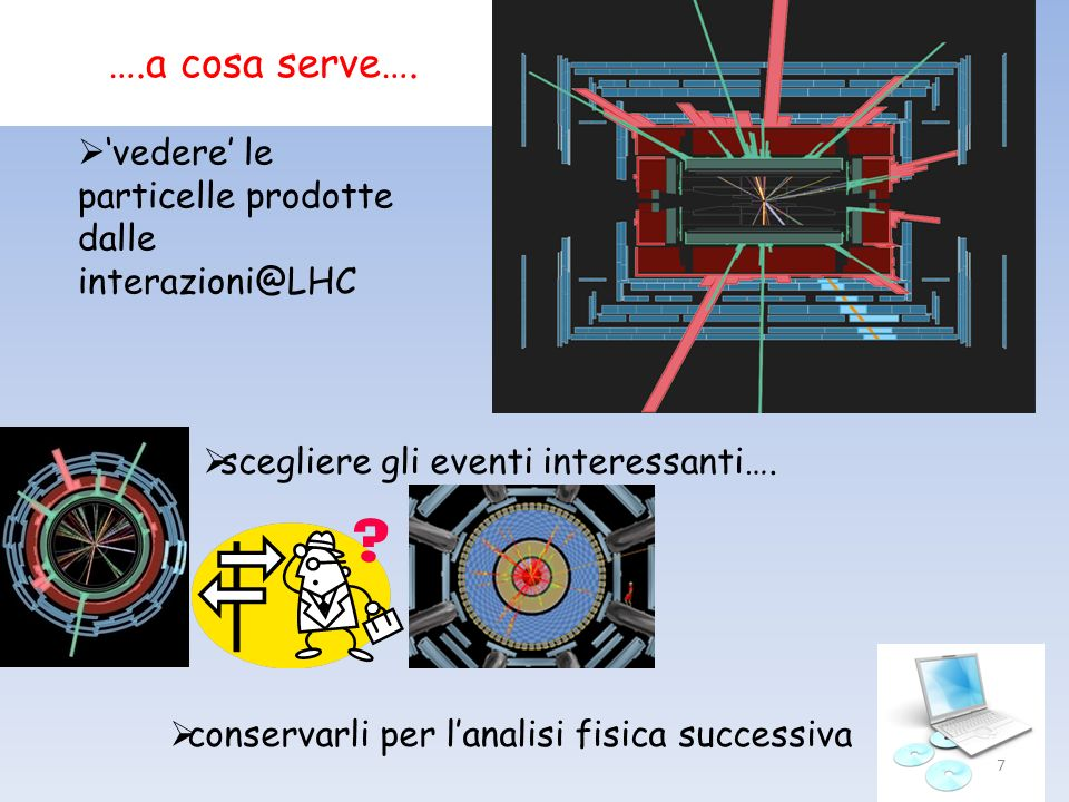 ….a cosa serve…. 'vedere' le particelle prodotte dalle interazioni@LHC