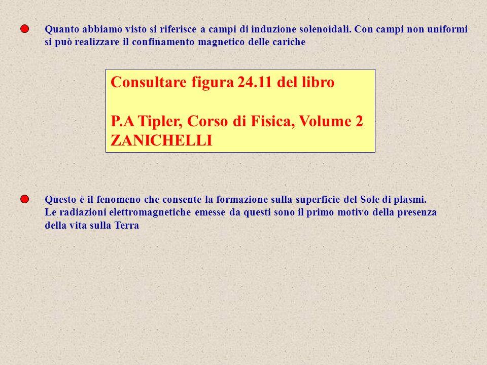 Consultare figura 24.11 del libro