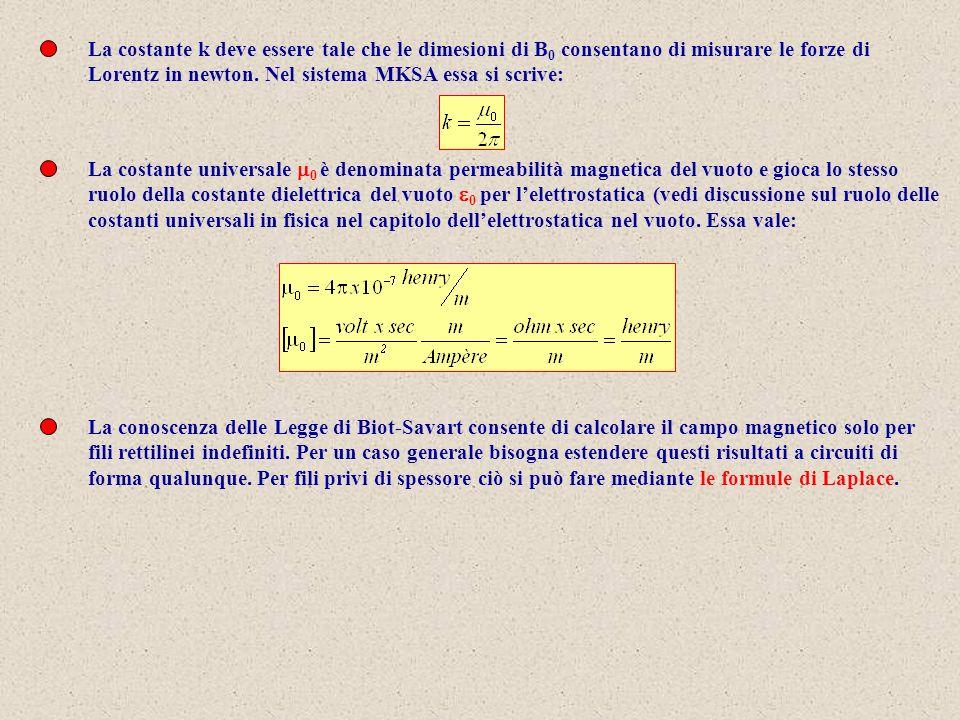 La costante k deve essere tale che le dimesioni di B0 consentano di misurare le forze di