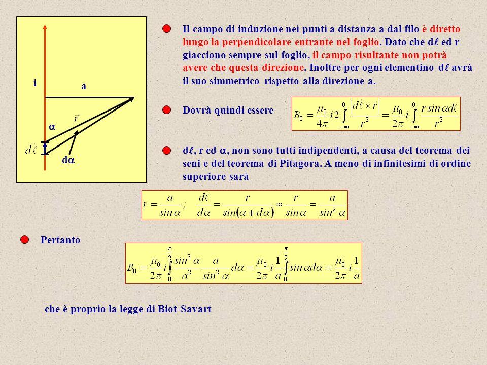 a i. da. Il campo di induzione nei punti a distanza a dal filo è diretto. lungo la perpendicolare entrante nel foglio. Dato che d ed r.