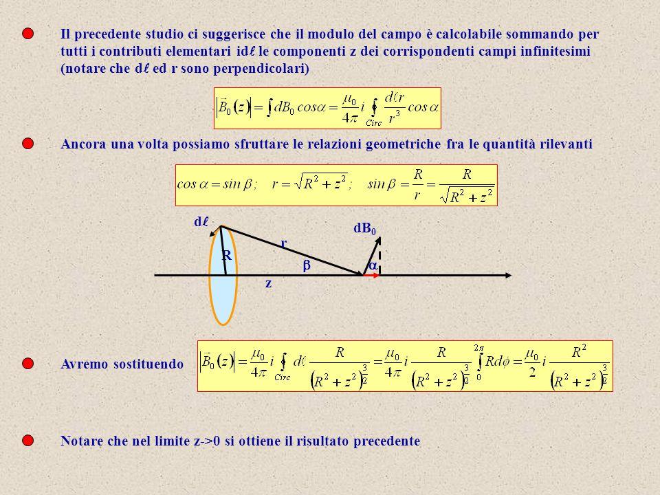 Il precedente studio ci suggerisce che il modulo del campo è calcolabile sommando per