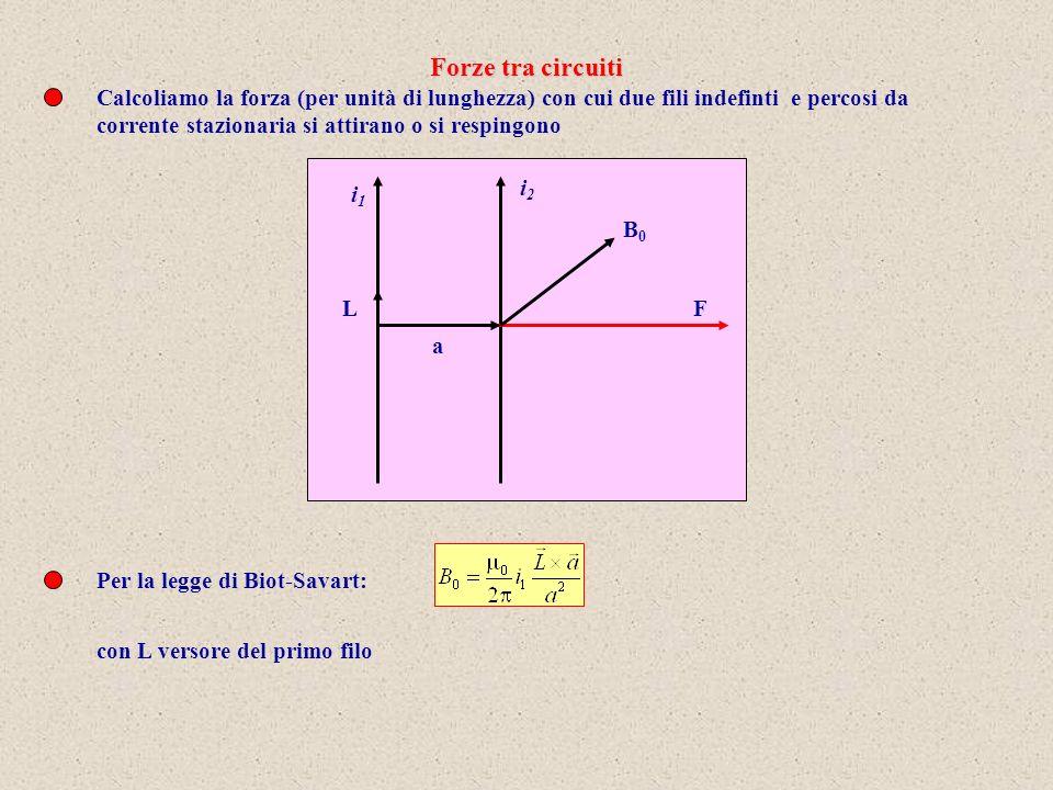 Forze tra circuiti Calcoliamo la forza (per unità di lunghezza) con cui due fili indefinti e percosi da.